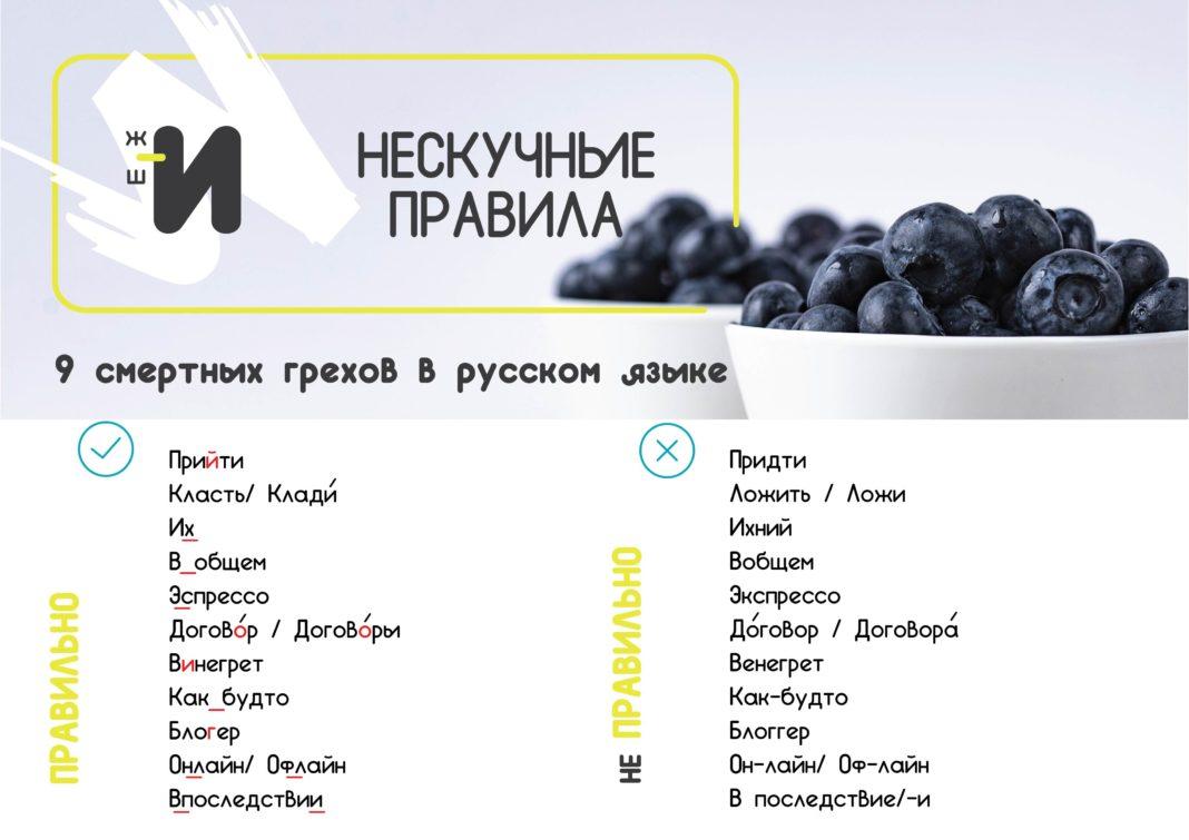 картинка правила русского языка про ошибки в заимствованных словах