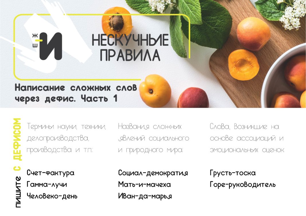 картинка правила русского языка про сложные слова