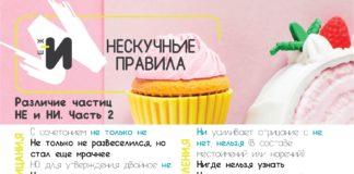 картинка правила русского языка частицы не и ни